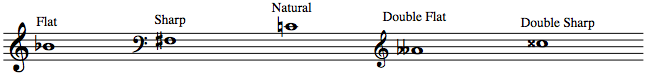 how-to-read-music-accidentals