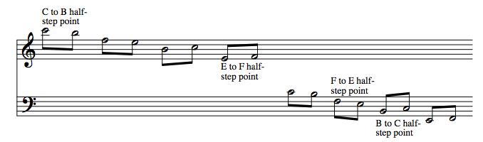 half-step-white-keys