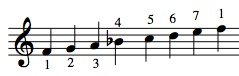 key-signature-f
