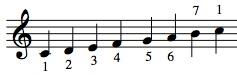 key-signature-c
