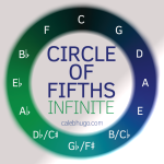 circle-of-fifths-2048-infinite